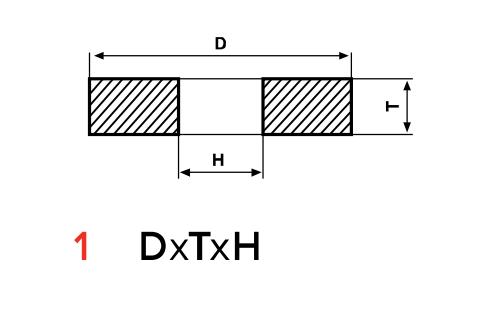 Type 1 Straight Grinding Wheels