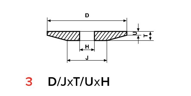 Type 3 Grinding Wheels